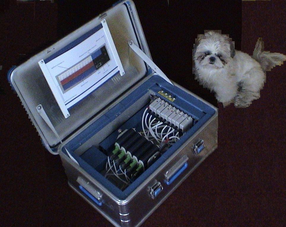 Měřicí moduly v kufru